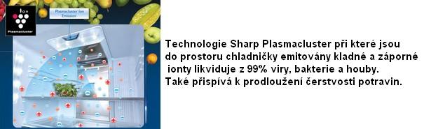 Funkce Plasmacluster v lednicích Sharp